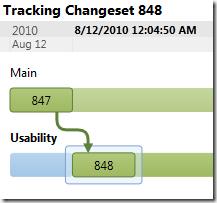 Track Changeset - Timeline
