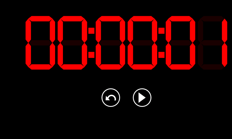 Critical Countdown
